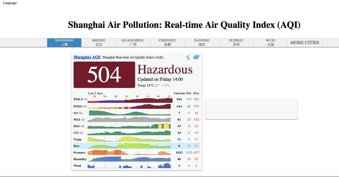 Shanghai Air Pollution 6/12/2013