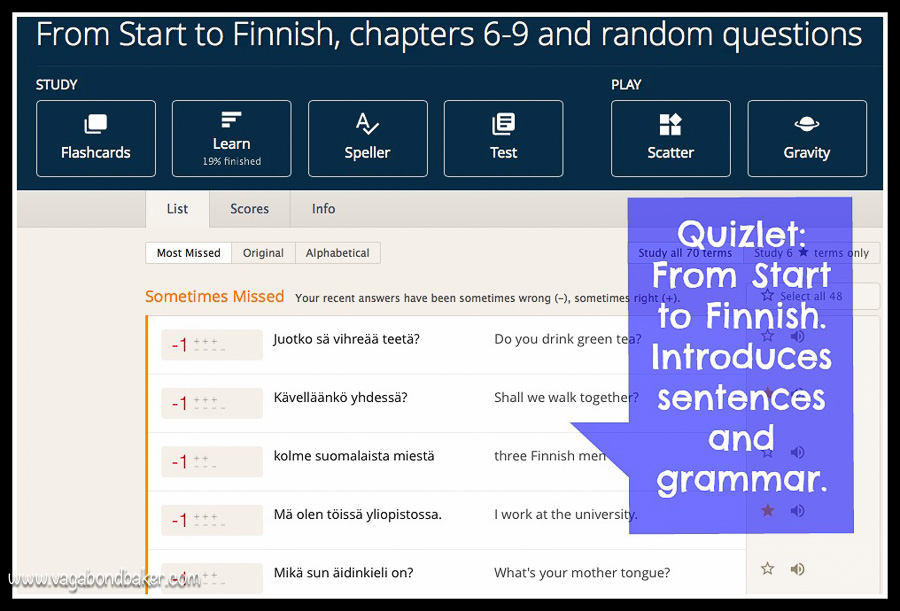 Learning Finnish Quizlet